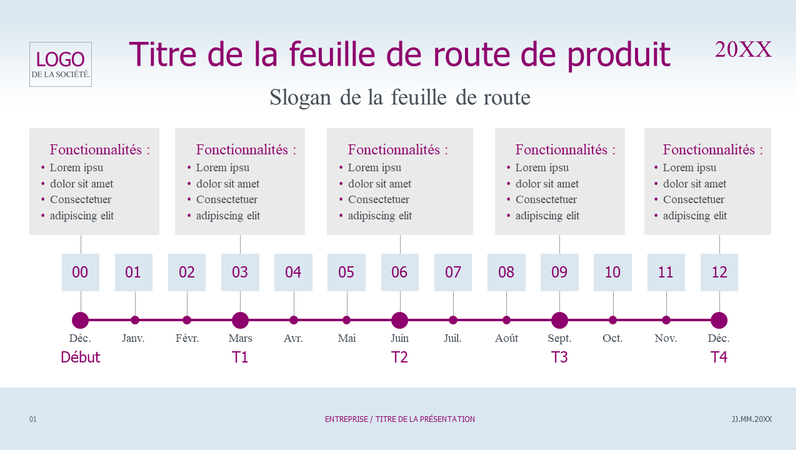 Chronologie de feuille de route de produit claire