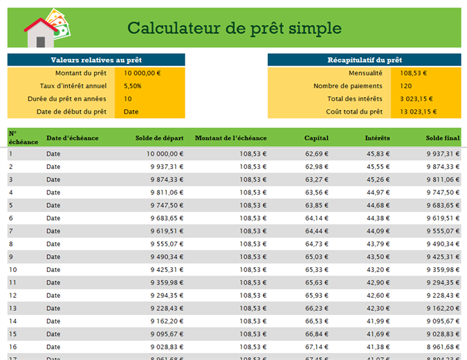 Calculateur de prêt