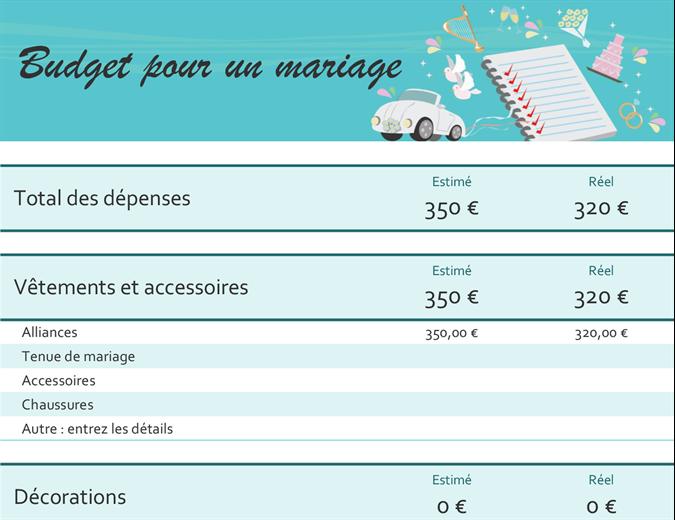 Comparaison des dépenses de budget du mariage