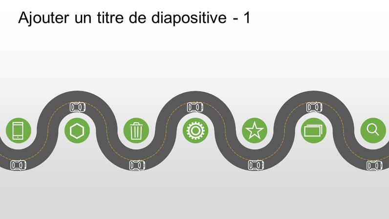 Chronologie graphique Progression sur un axe routier