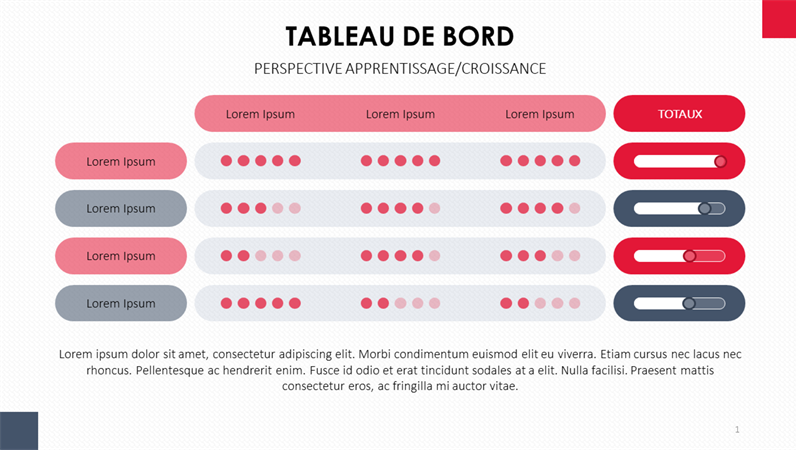Tableau de bord de performance de 24Slides