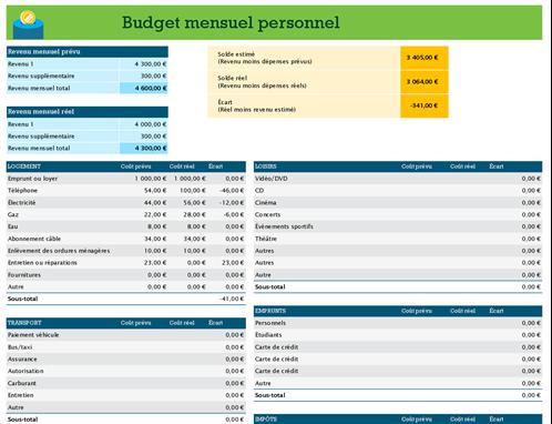 Budget personnel mensuel