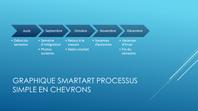 Diapositive chonologique (chevrons bleus horizontaux, grand écran)
