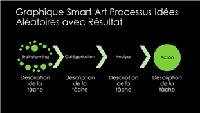 Diapositive SmartArt Processus d'idées aléatoires avec résultat (vert sur noir), grand écran