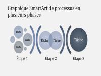 Graphique SmartArt de processus en plusieurs phases (bleu clair/foncé), grand écran
