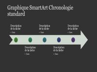 Graphique SmartArt Chronologie standard (blanc sur gris foncé), grand écran