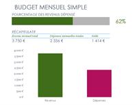 Budget mensuel simple
