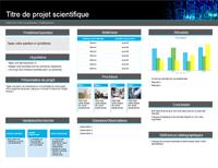 Affiche de projet scientifique