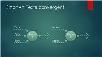 Diagramme de processus (texte convergent, modèle vert à bulles, écran large)