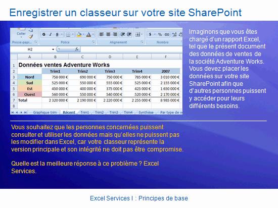 Présentation de la formation: SharePoint Server 2007—Excel Services I: Notions de base