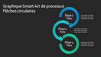 Diapositive SmartArt Processus en flèche circulaire