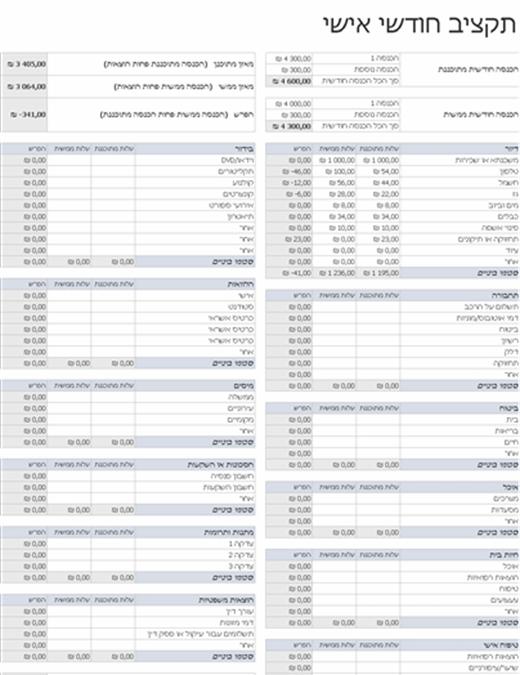 תקציב חודשי אישי