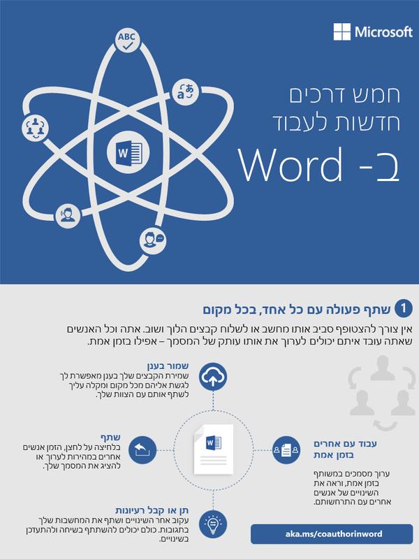 חמש דרכים חדשות לעבוד ב- Word