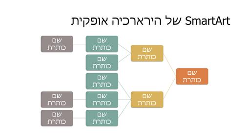 שקופית של תרשים ארגוני בהירארכיה אופקית (רב-צבעי על לבן, מסך רחב)
