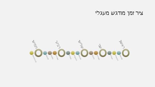 שקופית דיאגרמת ציר זמן של אירוע (מסך רחב)
