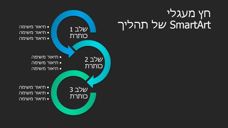 שקופית SmartArt של תהליך חץ מעגלי (כחול-ירוק על שחור), מסך רחב