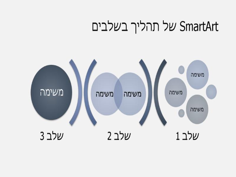 גרפיקת SmartArt של תהליך בשלבים (כחול בהיר/כהה), מסך רחב