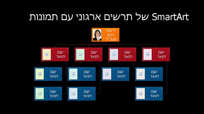 שקופית תרשים ארגוני עם תמונות (צבעוני על שחור), מסך רחב