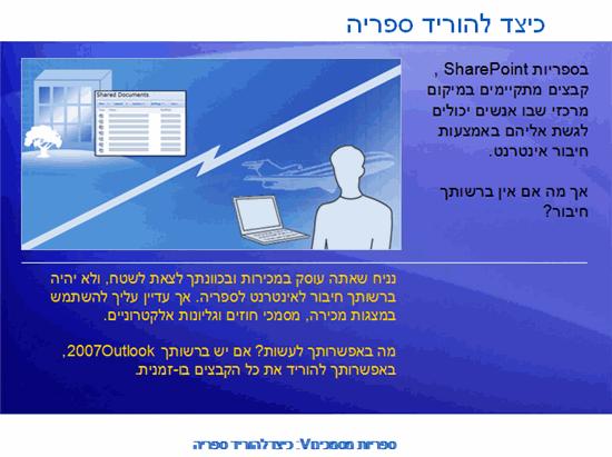 מצגת הדרכה: SharePoint Server 2007—ספריות מסמכים V: כיצד להוריד ספריית מסמכים