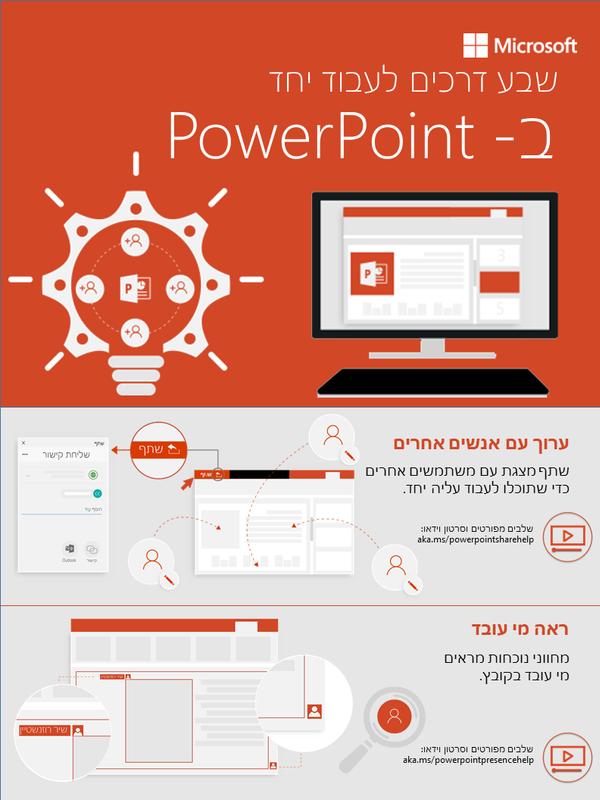 שבע דרכים לעבוד יחד ב- PowerPoint