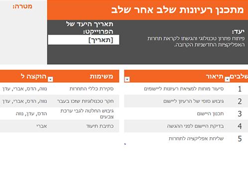 כלי תכנון של רעיונות