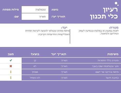 לוח תכנון של רעיונות (משימות)