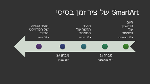 שקופית דיאגרמת ציר זמן של SmartArt (לבן על אפור כהה, מסך רחב)