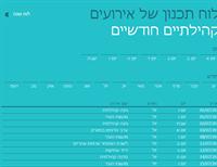 לוח תכנון של אירועים קהילתיים