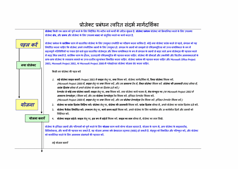 प्रोजेक्ट प्रबंधन त्वरित संदर्भ मार्गदर्शिका