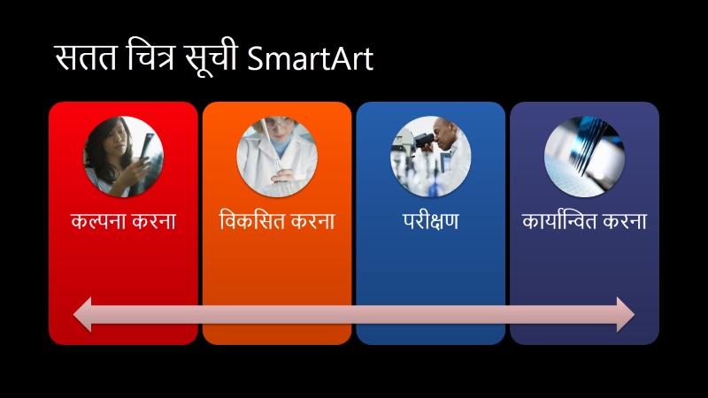 निरंतर चित्र सूची SmartArt स्लाइड (काले पर बहुरंगी), वाइडस्क्रीन
