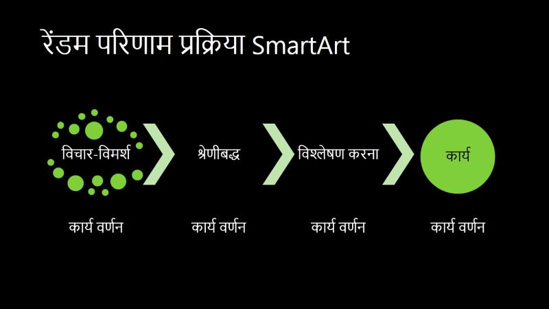यादृच्छिक परिणाम प्रक्रिया SmartArt स्लाइड (काले पर हरा), वाइडस्क्रीन