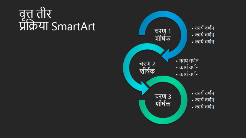 वृत्त तीर प्रक्रिया SmartArt स्लाइड (काले पर नीला-हरा), वाइडस्क्रीन
