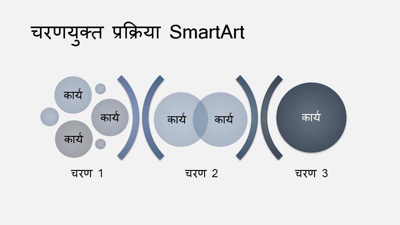 चरणबद्ध प्रक्रिया SmartArt (हल्का/गहरा नीला), वाइडस्क्रीन