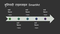मूल समय रेखा SmartArt (गहरे धूसर में श्वेत), वाइडस्क्रीन