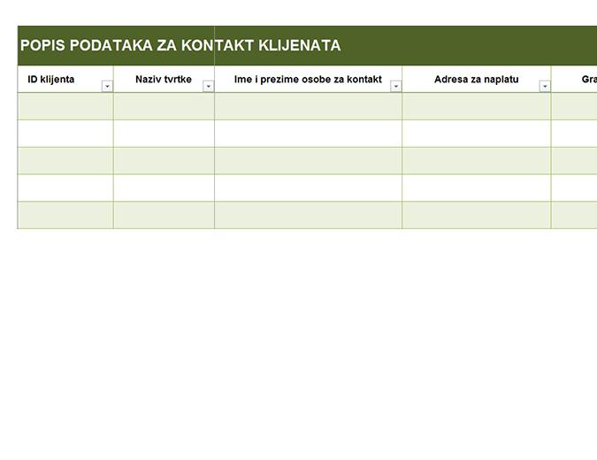 Osnovni popis podataka za kontakt klijenata