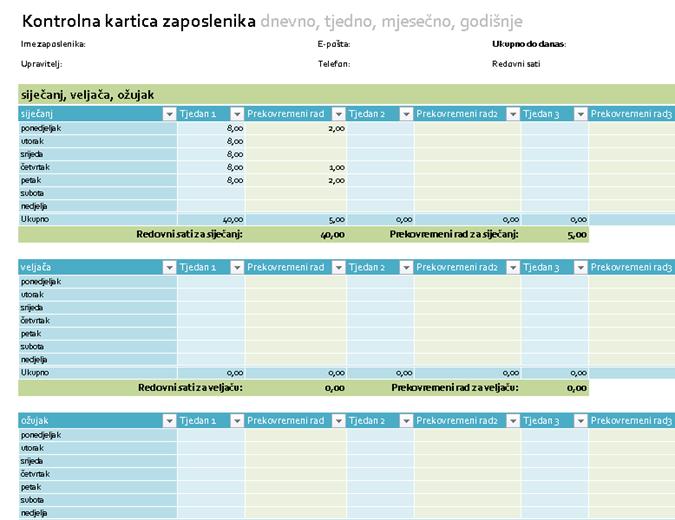 Kartica zaposlenika za bilježenje dolazaka i odlazaka