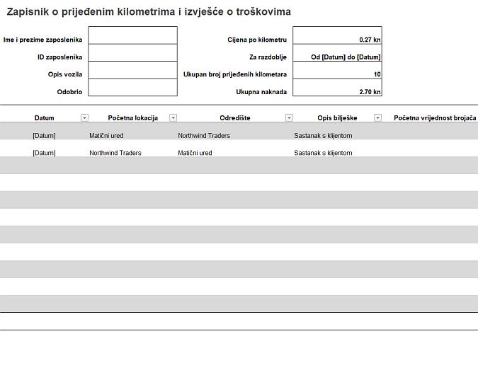Zapisnik o prijeđenim kilometrima i izvješće o troškovima