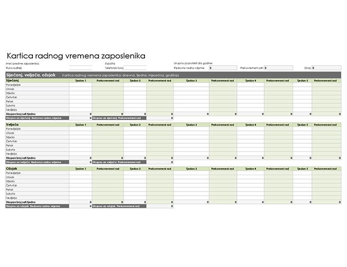 Kartica radnog vremena zaposlenika (dnevna, tjedna, mjesečna i godišnja)