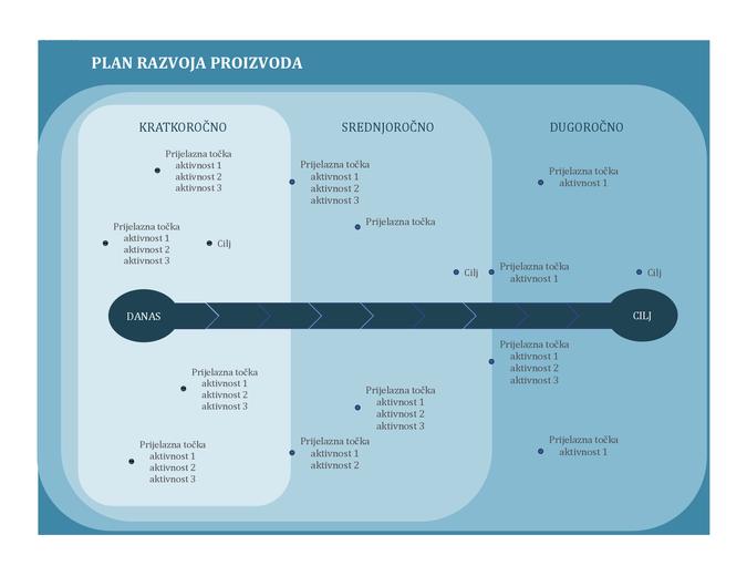 Plan za iscrtavanje prijelaznih točaka