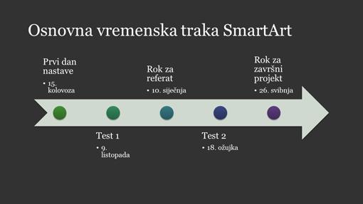 Slajd SmartArt dijagrama s vremenskom trakom (bijelo na tamnosivom, široki zaslon)