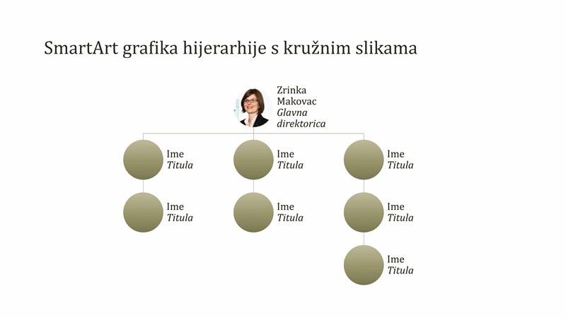 Organizacijski grafikon s kružnim slikama (široki zaslon)