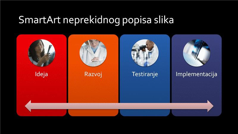 SmartArt slajd s neprekinutim popisom slika (više boja na crnom), široki zaslon