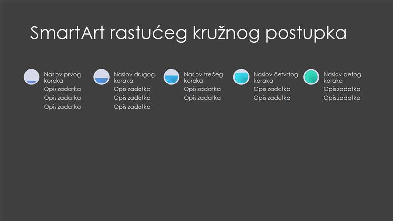 SmartArt slajd s rastućim kružnim postupkom (sivo i plavo na crnom), široki zaslon