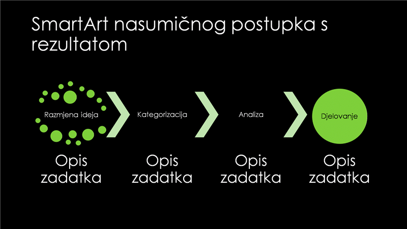SmartArt slajd nasumičnog postupka s rezultatom (zeleno na crnom), široki zaslon
