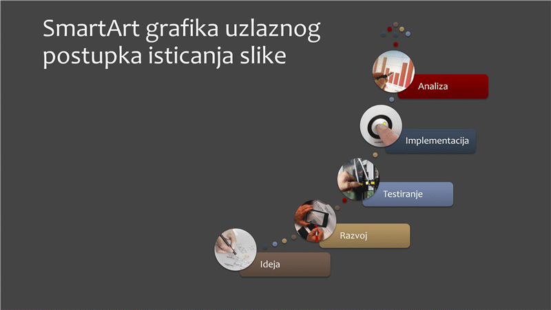 SmartArt grafika za prikaz procesa s uzlaznim slikama za naglašavanje (višebojno na sivoj pozadini), za široki zaslon