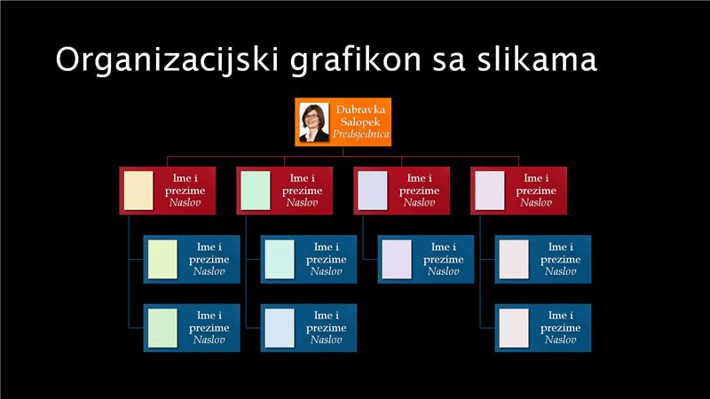 Slajd s organizacijskim grafikonom sa slikama (više boja na crnom), široki zaslon