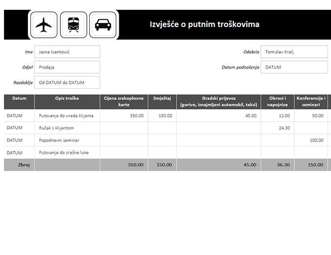 Izvješće o putnim troškovima sa zapisnikom o prijeđenoj kilometraži