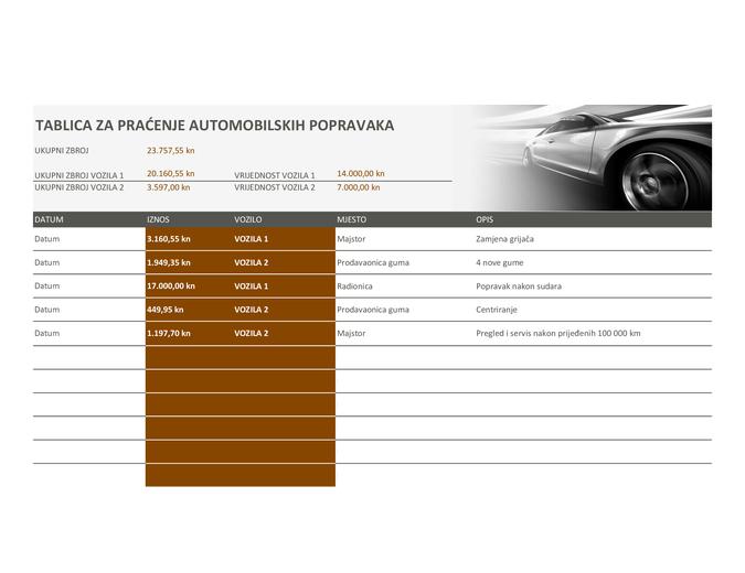 Tablica za praćenje popravaka automobila