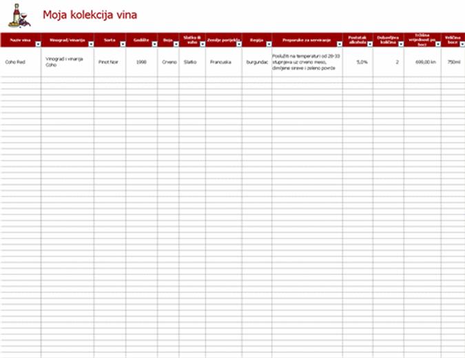 Popis vinske zbirke