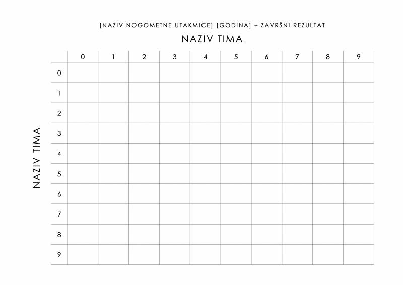 Kartica s grupnim nogometnim rezultatima